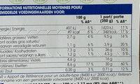 Crevettes à l'indienne, lentilles corail et légumes - Nutrition facts