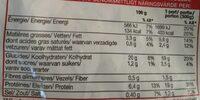 Pâtes, crevettes, courgettes grillées sauce basilic surgelé - Informations nutritionnelles - fr