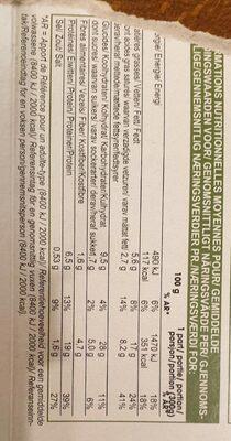 Lasagnes saumon, epinard - Nutrition facts - fr