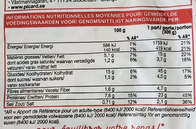 Paëlla🥘à la valenciana🇪🇸 - Informations nutritionnelles - fr