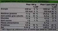 Saumon, fondue de poireaux et d'épinards, sauce au fromage blanc, Surgelés - Nutrition facts - fr