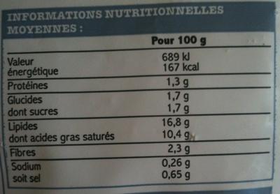 Picard -  Ma Sauce à l'Oseille - Informations nutritionnelles - fr