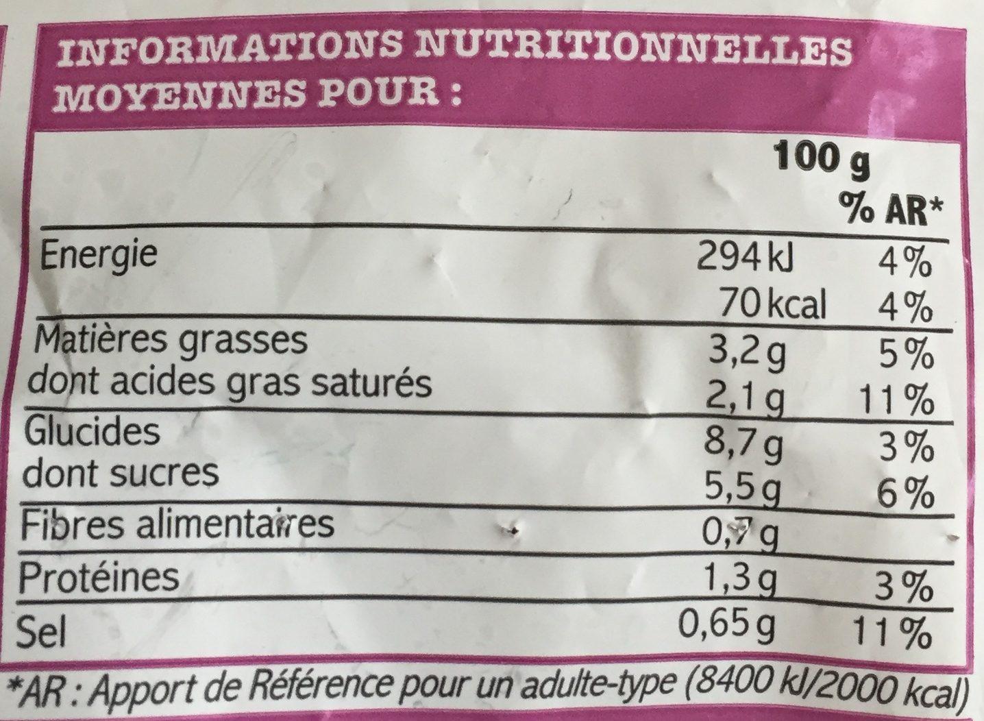 Sauce Grand Veneur - Informations nutritionnelles