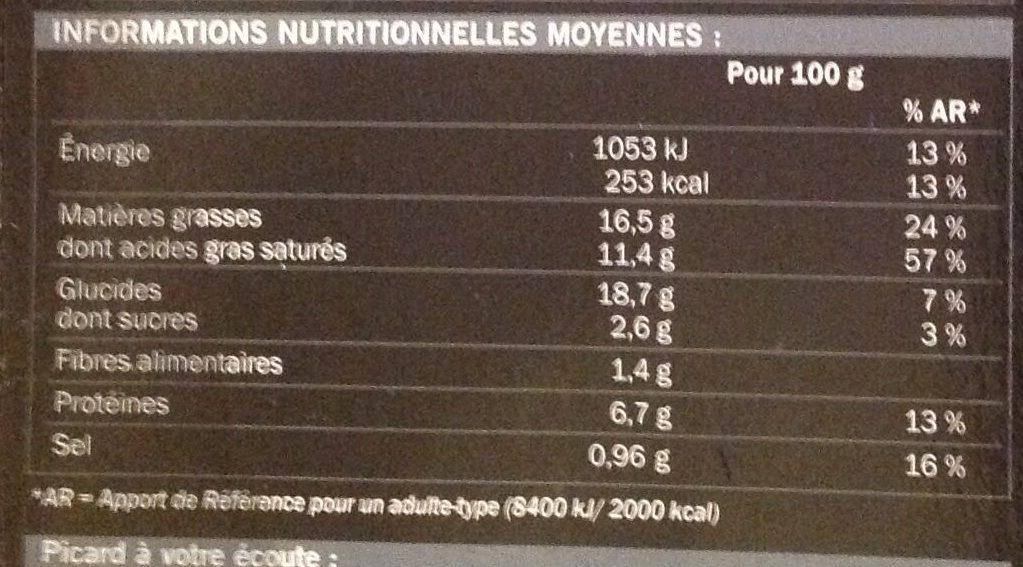 20 Mini-tartelettes Apéritives, Boîte De 255 Grammes - Nutrition facts