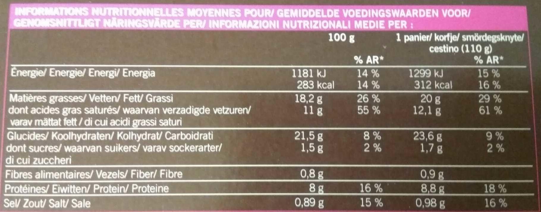 4 paniers jambon emmental - Voedigswaarden