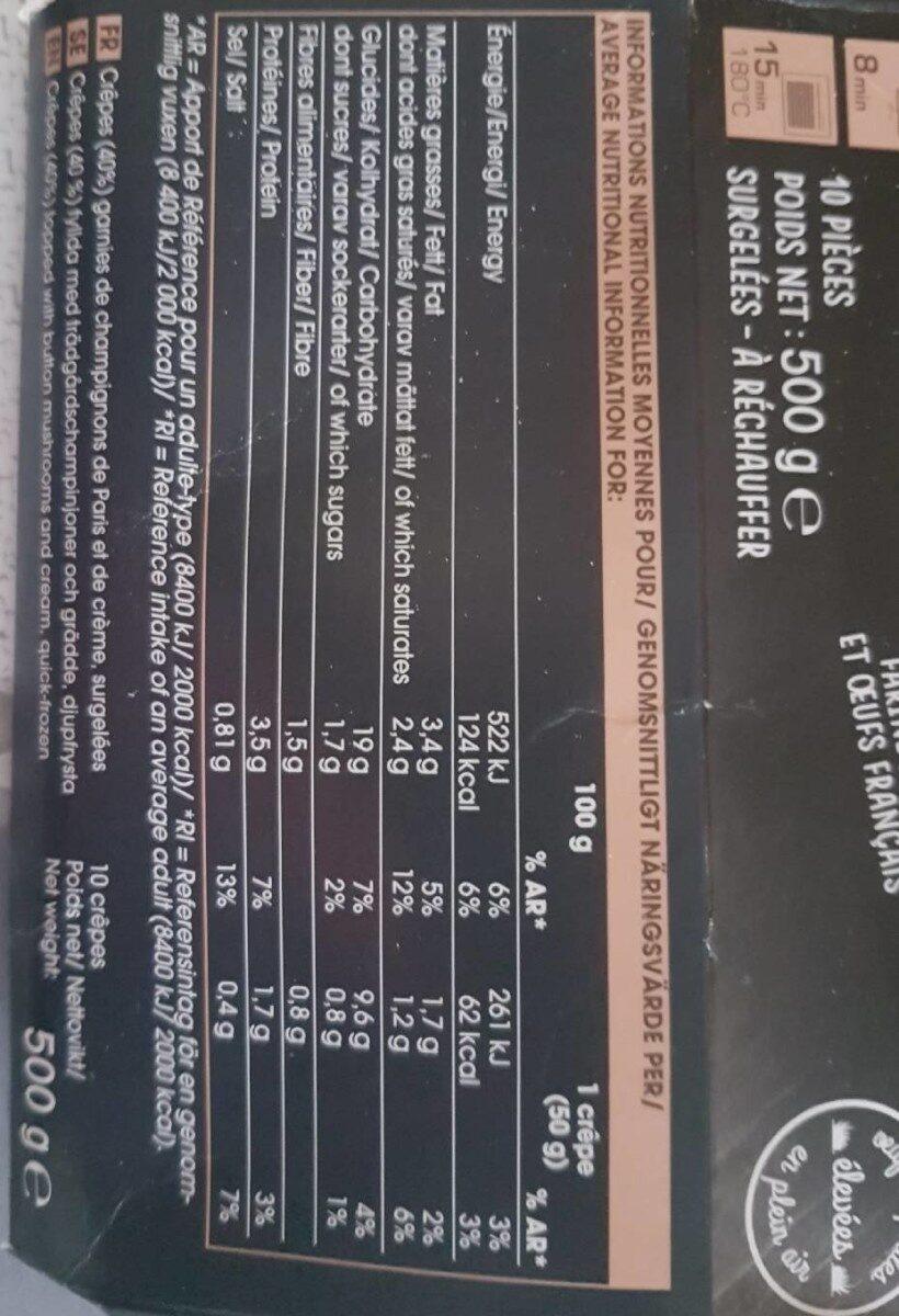 Crêpes champignon - Informations nutritionnelles - fr