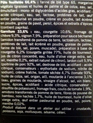 30 Mini-feuilletés apéritifs - surgelés 405 g - Inhaltsstoffe - fr