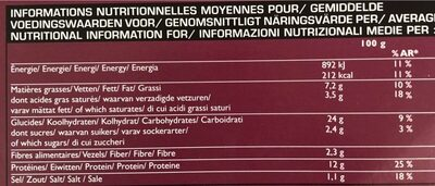Pizza N°6 - Jambon, Speck, Roquette, Mozzarella - Valori nutrizionali - fr