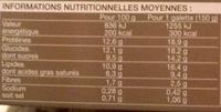 1 Galette Complète (Œuf, Emmental, Jambon) - Informations nutritionnelles