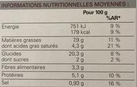 Tarte Fine Champignons - Gorgonzola - Informations nutritionnelles - fr
