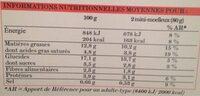 8 Mini-moelleux De Polenta à L'italienne. Boîte De 320 Grammes - Informations nutritionnelles