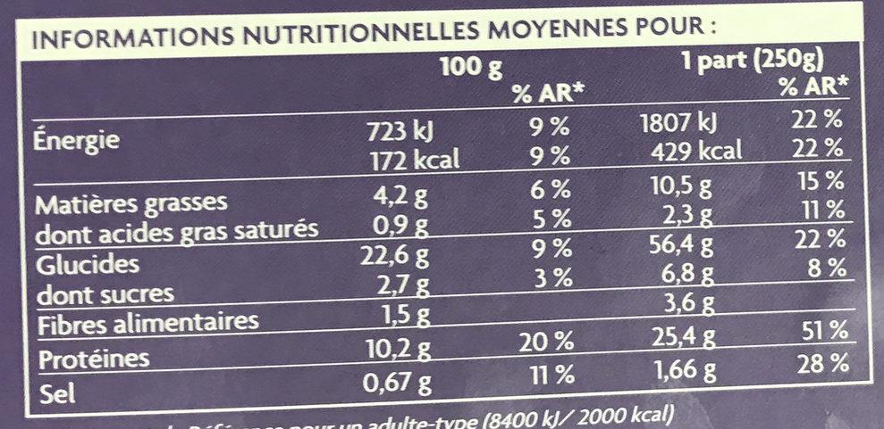 2 Kebabs - Informations nutritionnelles - fr