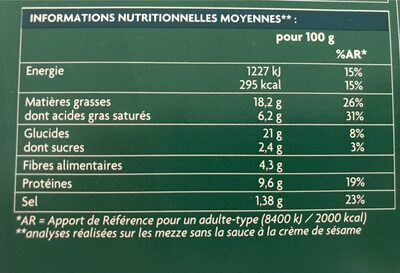 Mezze surgelés - Nutrition facts - fr