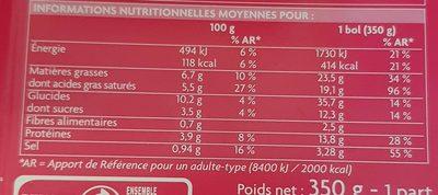 Soupe Kao Soi - Informations nutritionnelles