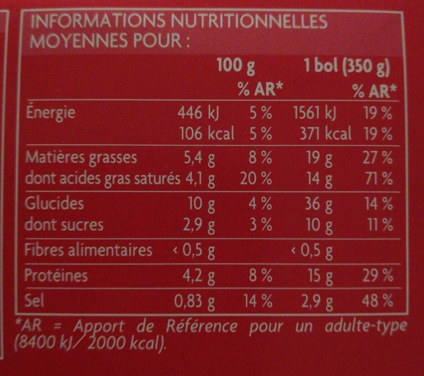 Soupe Kao Soi - Información nutricional - fr