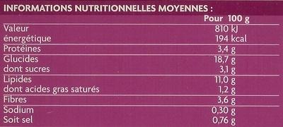 Assortiment de Bhajis et Pakoras - Informations nutritionnelles