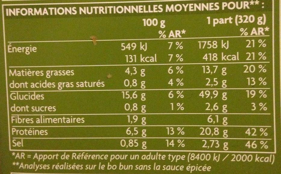 Bo Bun Poulet - Informations nutritionnelles