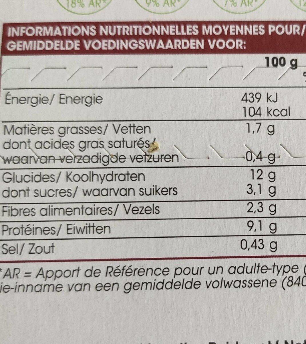 Émincés de poulet tagliatelles complètes et légumes façon wok - Informations nutritionnelles - fr