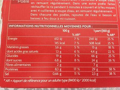 Porc au caramel et riz à la coriandre - Nutrition facts