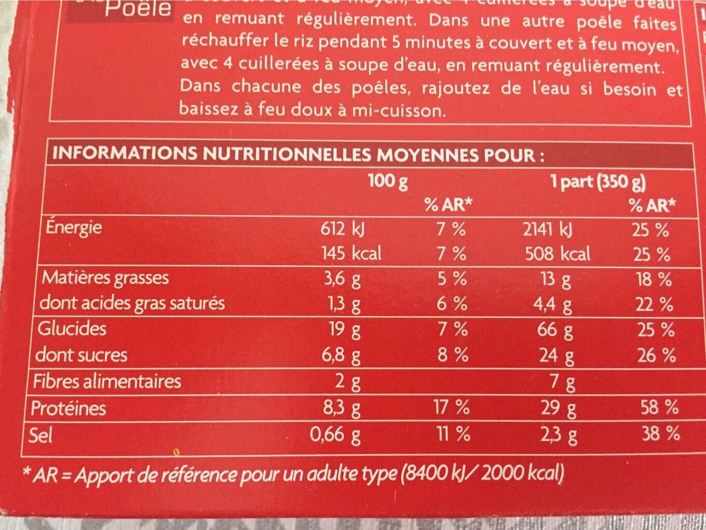 Porc au caramel et riz à la coriandre - Informations nutritionnelles