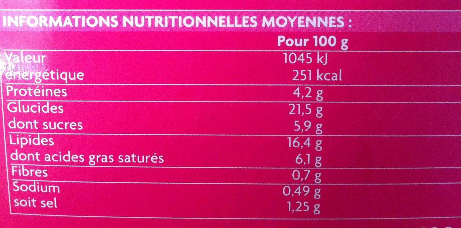 Bouchées apéritives - Nutrition facts