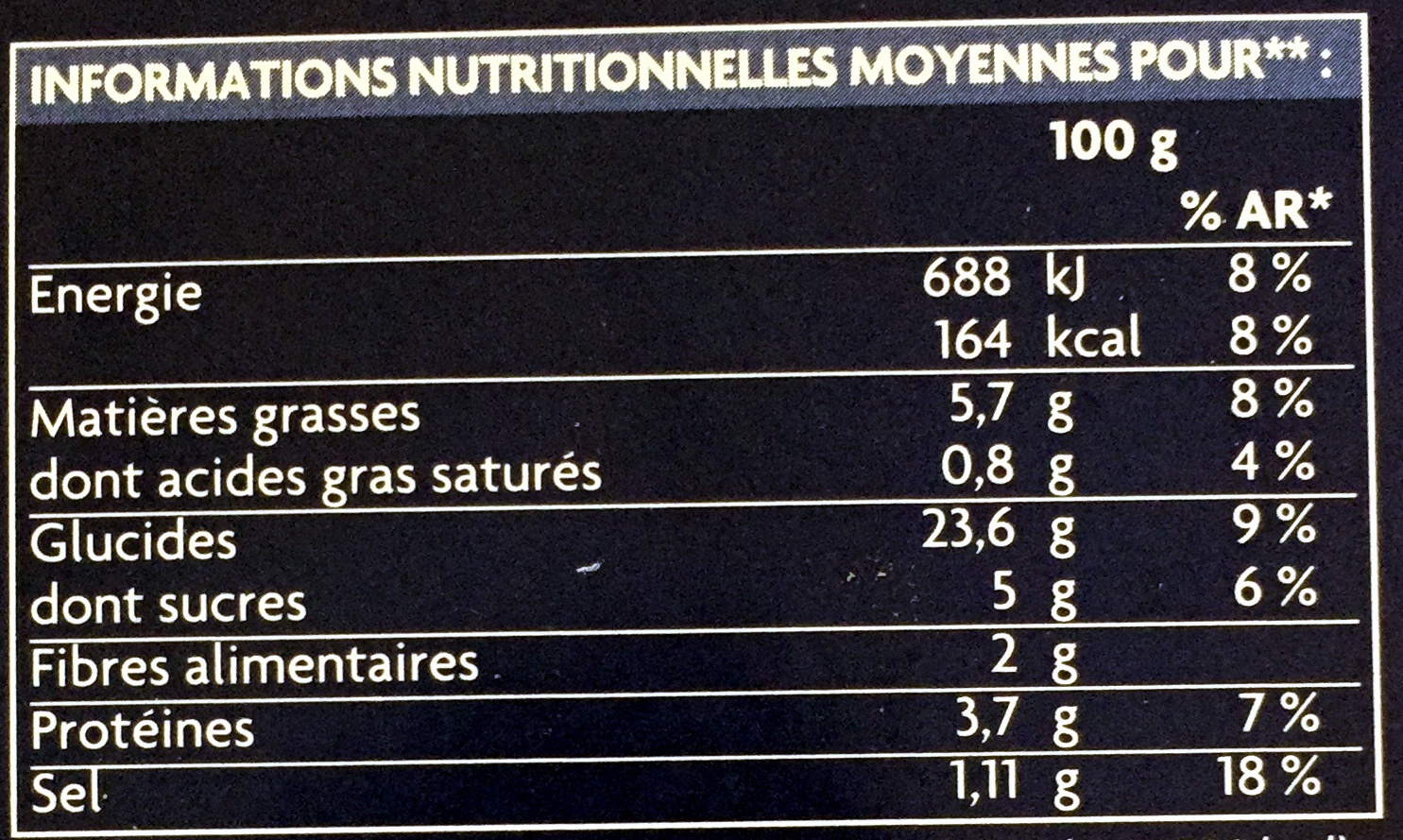 8 Gyoza aux légumes - Informations nutritionnelles
