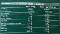 Poulet à la libanaise et aubergines cuisinées à la tomate surgelés - Voedingswaarden - fr