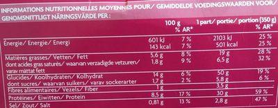 Poulet Sauce Basilic Thaï et Riz Gluant Cuisiné - Informations nutritionnelles