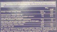 Brochettes de boeuf au fromage et sauce soja sucrée - Informations nutritionnelles