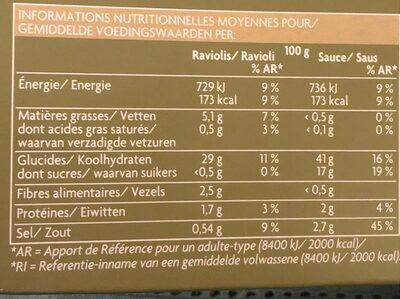 Raviolis vietnamiens aux légumes - Nutrition facts - fr
