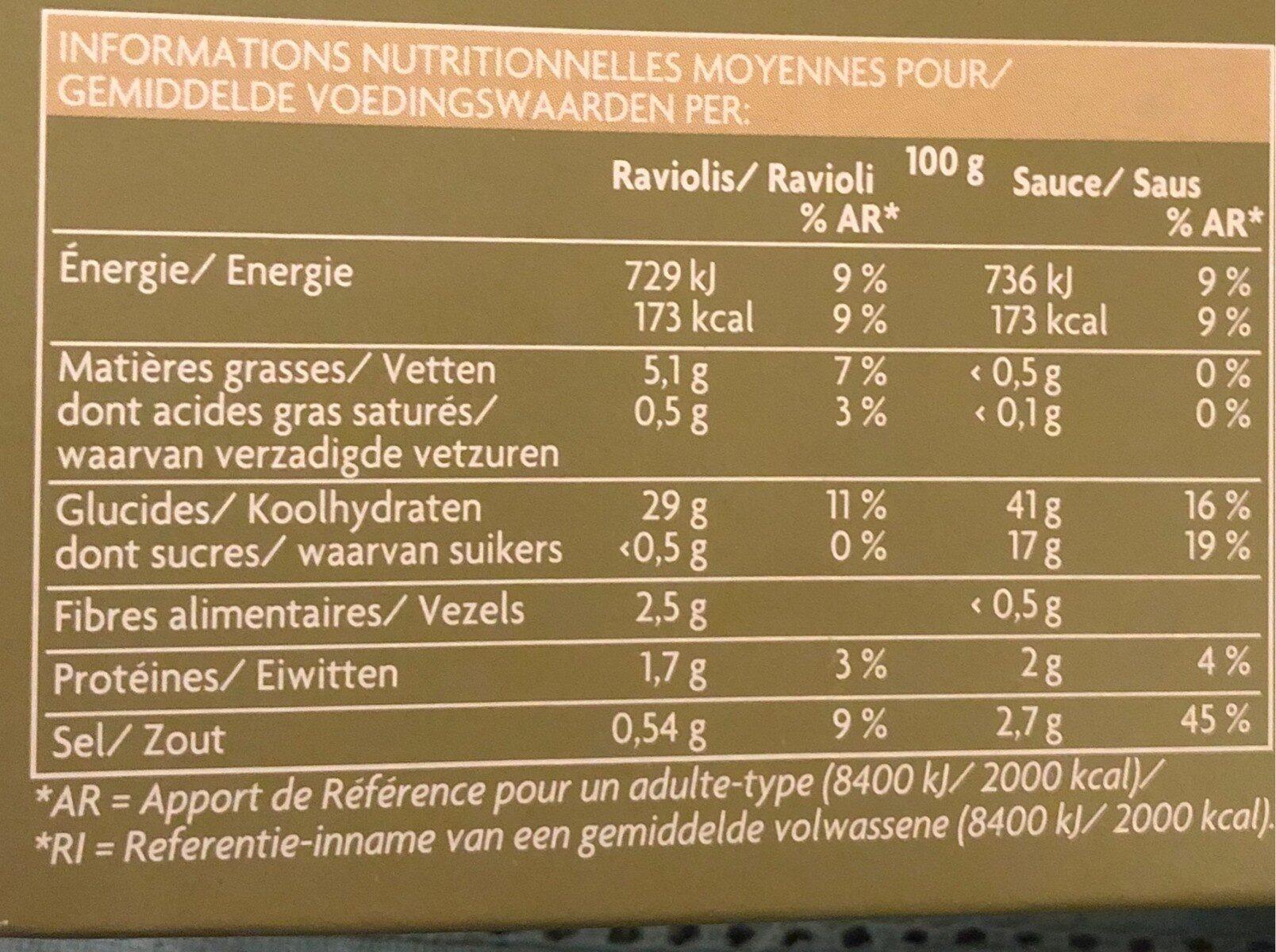 Raviolis vietnamiens aux légumes - Informations nutritionnelles - fr
