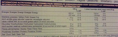 Cones fraise pistache - Nutrition facts