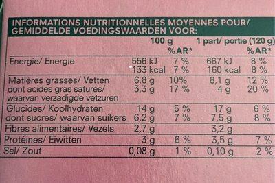 Granola gourmand Mangue-passion - coco - Informations nutritionnelles