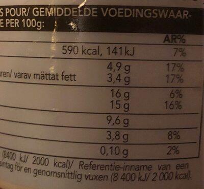 Pure Sélection Glace Le yaourt - Informations nutritionnelles