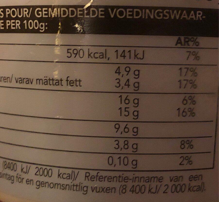 Pure Sélection Glace Le yaourt - Nutrition facts
