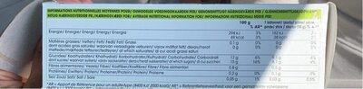 La rafraîchissante - Informations nutritionnelles - fr