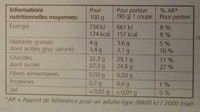 2 coupes glacées Limoncello - Informations nutritionnelles - fr