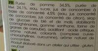 LA DYNAMIQUE POMME KIWI CONCOMBRE - Ingrédients - fr