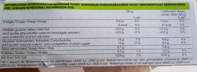 LA DYNAMIQUE POMME KIWI CONCOMBRE - Informations nutritionnelles - fr