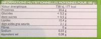 2 pavés de saumon atlantique Bio - Nutrition facts - fr