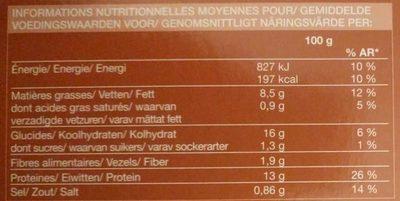 Aiguillettes de Merlu Blanc du Cap, Panure Céréales aux Herbes - Nutrition facts
