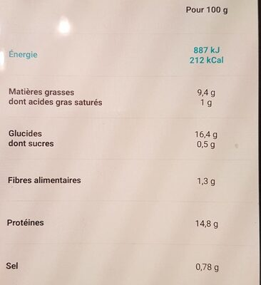 8 aiguillettes de Cabillaud panure multi-grains - Nutrition facts - fr
