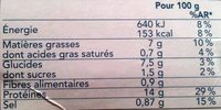 2 dos de cabillaud façon fish and chips - Nutrition facts