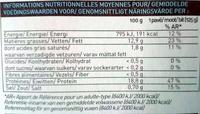 2 pavés de saumon mariné aromatisé au citron et au poivre - Voedingswaarden