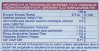 2 Pavés de Bonite à ventre rayé - Nutrition facts