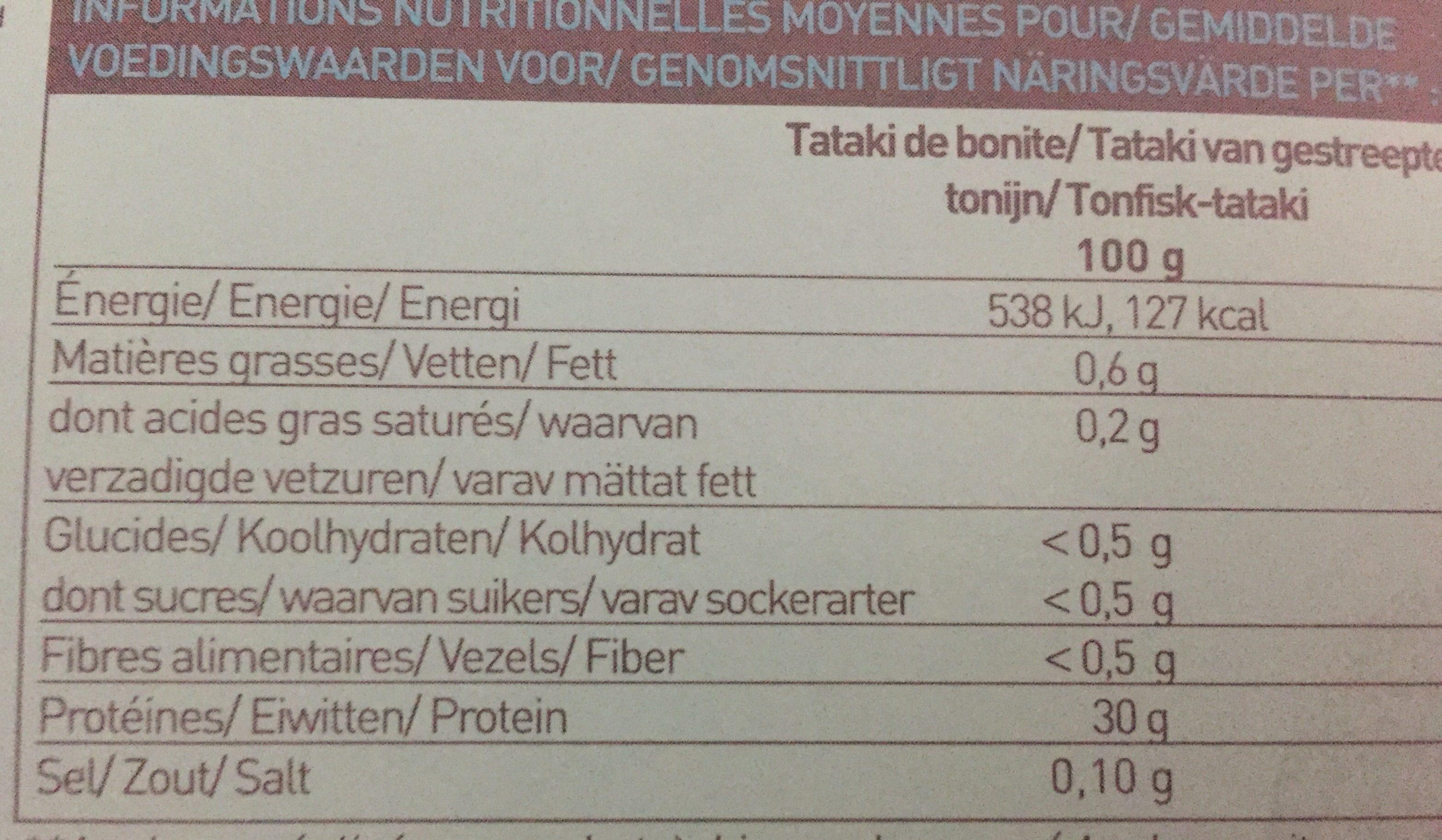 Tataki de Bonite à Ventre Rayé et Sauce Soja - Informations nutritionnelles - fr