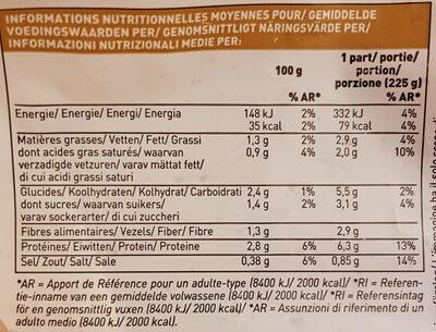 Asperges vertes cèpes - morilles - Voedingswaarden - fr