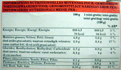 4 mini-gratins de légumes Carotte jaune et rouge, courgette, brocoli - Informations nutritionnelles