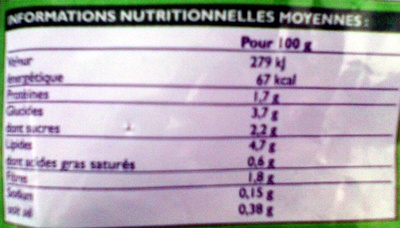 e00a653b03c ... Poêlée de légumes à la provençale - Informations nutritionnelles