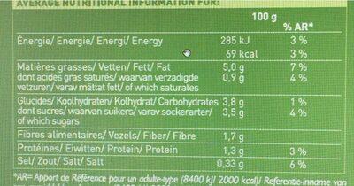 Poêlée de légumes à la provençale - Informations nutritionnelles